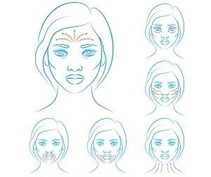 顔のマッサージ手順 簡単
