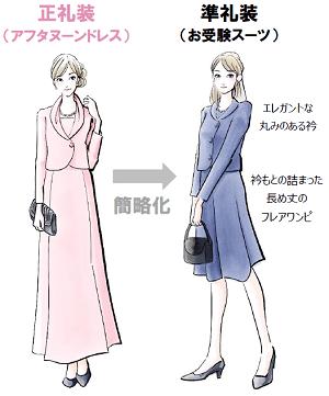 準礼装 正礼装 アフタヌーンドレス ドレスコード お受験