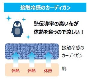 接触冷感 カーディガン 涼しい 紫外線防止 ひんやり 効果